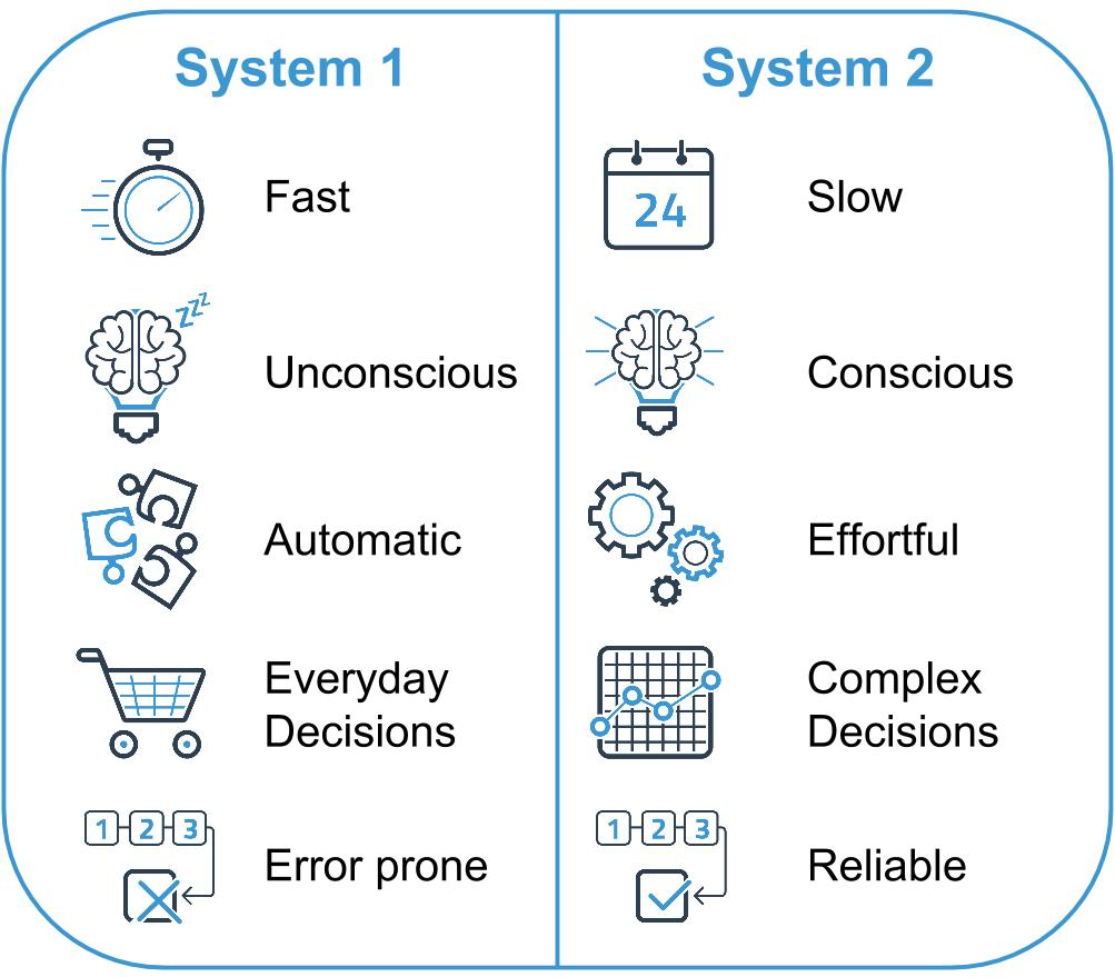 System-1-vs-System-2-memory-graphic