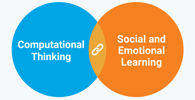 computational-thinking-social-emotional-learning-connection